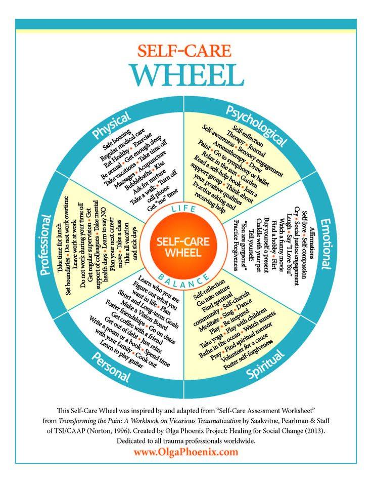 20161030 Self Care Wheel
